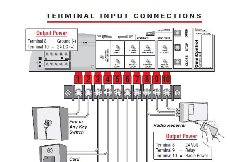 Elite CSW Wiring Diagram
